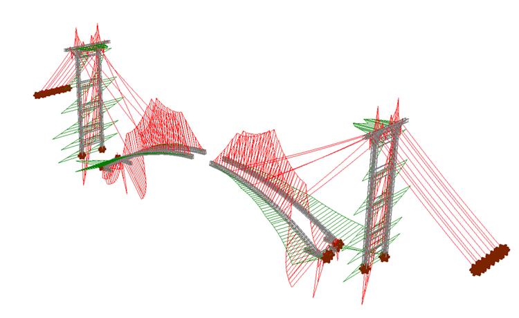 特殊橋梁の耐震設計